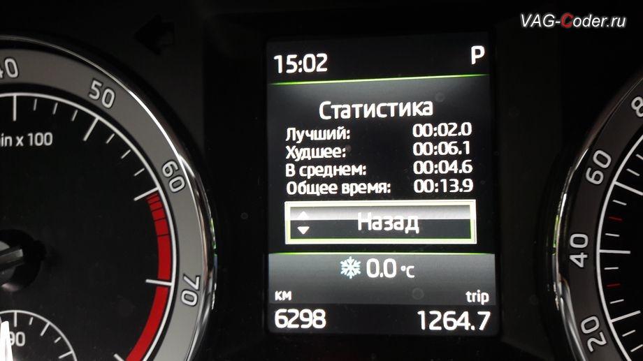 Skoda Oсtavia A7 FL-2018м/г - активация дополнительного меню функции Таймер кругов и просмотра Статистики в панели приборов от VAG-Coder.ru