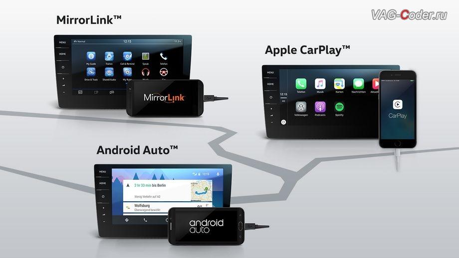 SmartLink и App-Connect - AndoidAuto + CarPlay + MirrorLink, разблокировка от VAG-Coder.ru